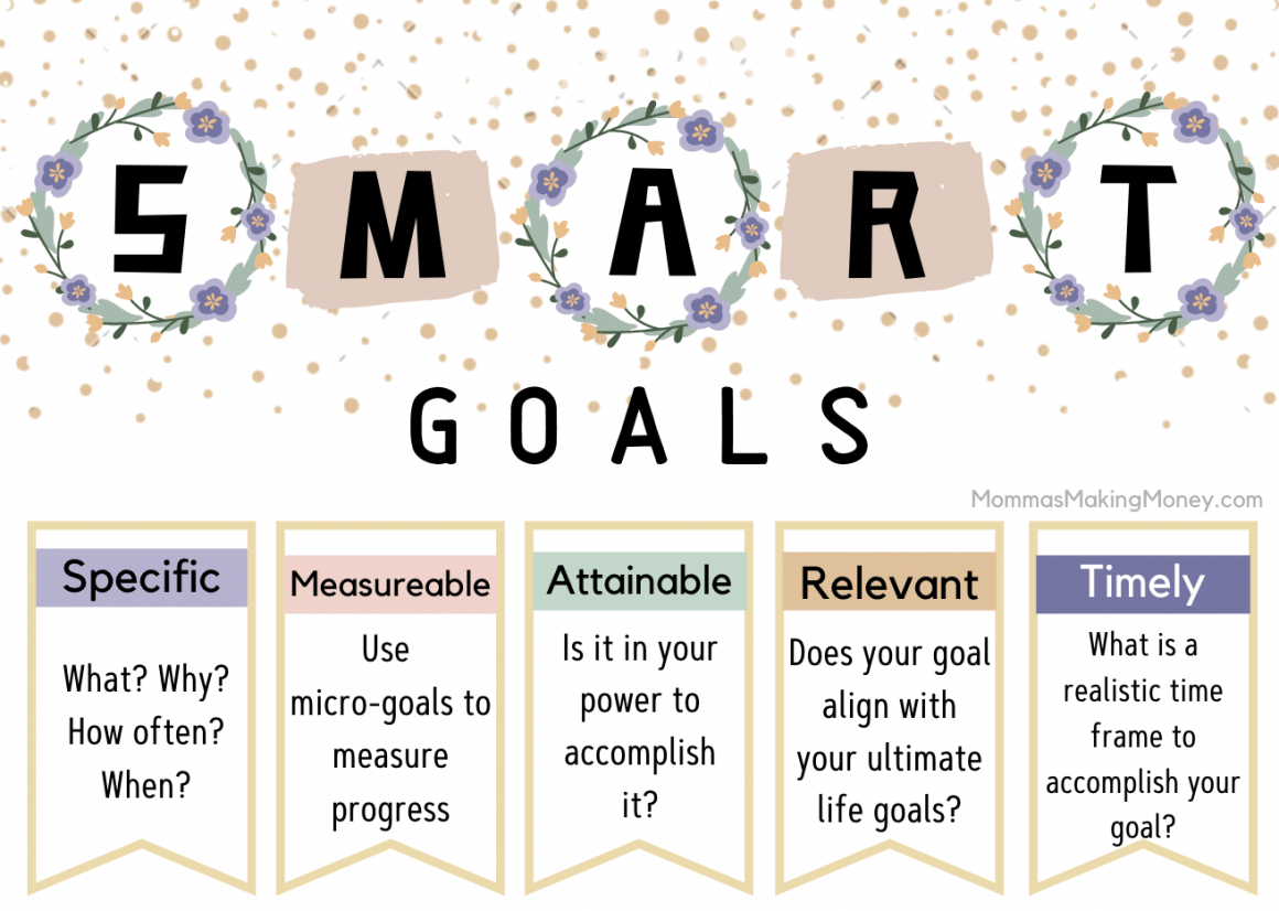 how to make smart goals